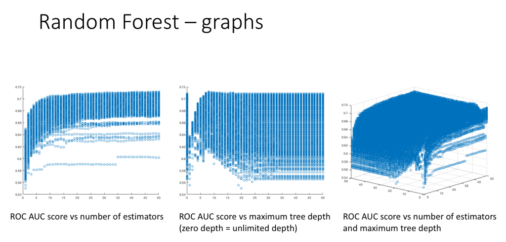 forest_graphs