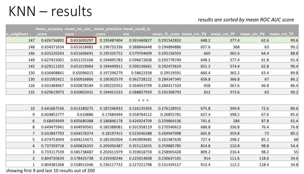 knn_results